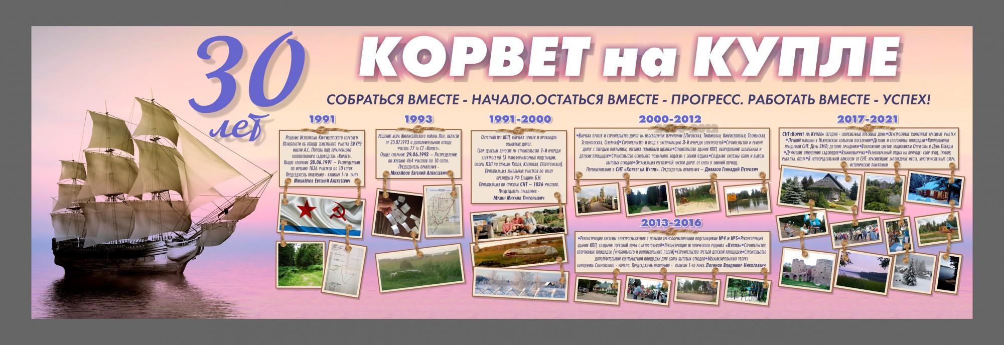 korvet_banner30years_4500x1400mm_prw6-1